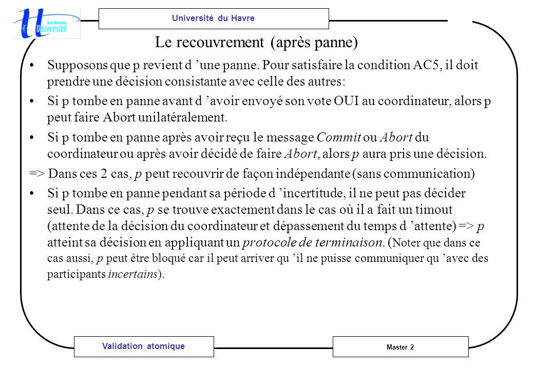 Université du Havre Master 2 Validation atomique Le recouvrement (après panne) Supposons que p revient d une panne. Pour satisfaire la condition AC5,