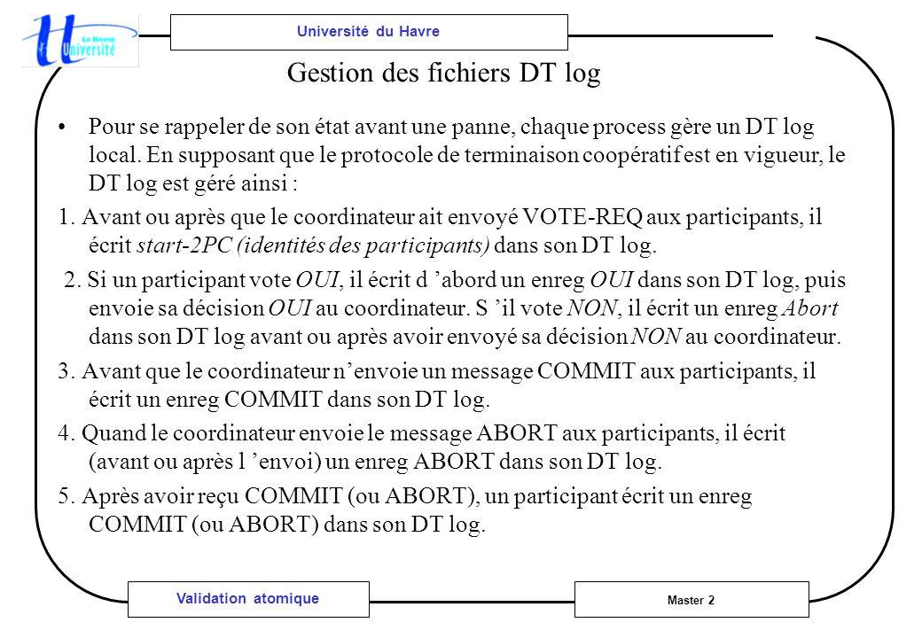 Université du Havre Master 2 Validation atomique Gestion des fichiers DT log Pour se rappeler de son état avant une panne, chaque process gère un DT log local.