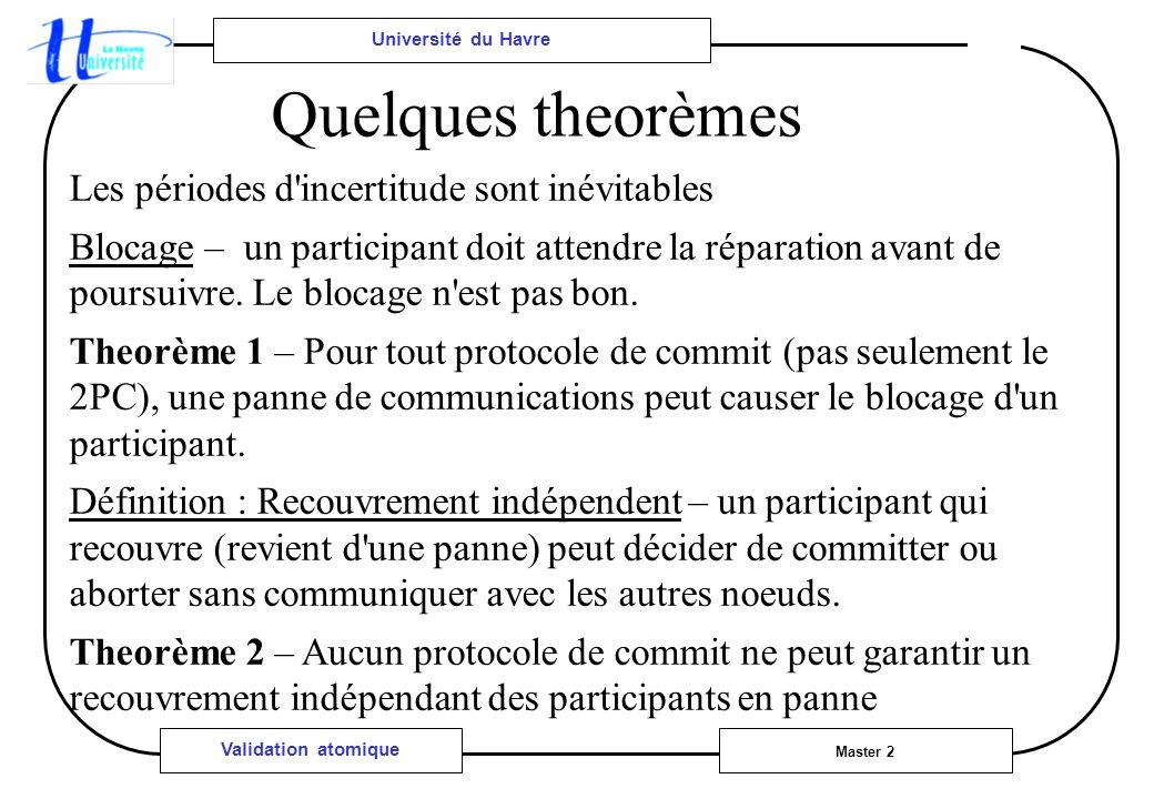Université du Havre Master 2 Validation atomique Quelques theorèmes Les périodes d incertitude sont inévitables Blocage – un participant doit attendre la réparation avant de poursuivre.