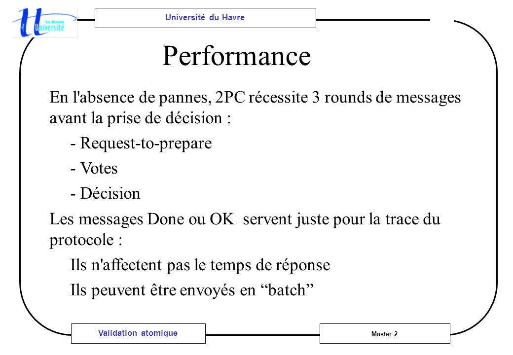 Université du Havre Master 2 Validation atomique Performance En l'absence de pannes, 2PC récessite 3 rounds de messages avant la prise de décision : –