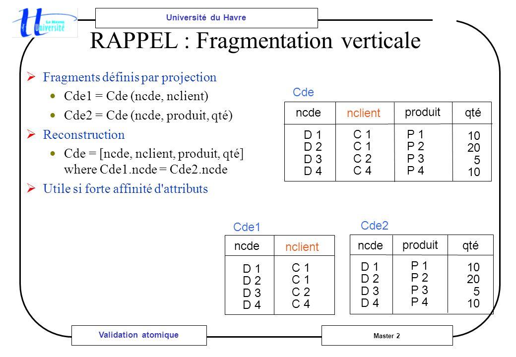Université du Havre Master 2 Validation atomique RAPPEL : Fragmentation verticale Fragments définis par projection Cde1 = Cde (ncde, nclient) Cde2 = Cde (ncde, produit, qté) Reconstruction Cde = [ncde, nclient, produit, qté] where Cde1.ncde = Cde2.ncde Utile si forte affinité d attributs ncde nclient produit D 1 D 2 D 3 D 4 C 1 C 2 C 4 P 1 P 2 P 3 P 4 Cde qté 10 20 5 10 ncde nclient D 1 D 2 D 3 D 4 C 1 C 2 C 4 Cde1 ncde Cde2 P 1 P 2 P 3 P 4 10 20 5 10 D 1 D 2 D 3 D 4 produit qté
