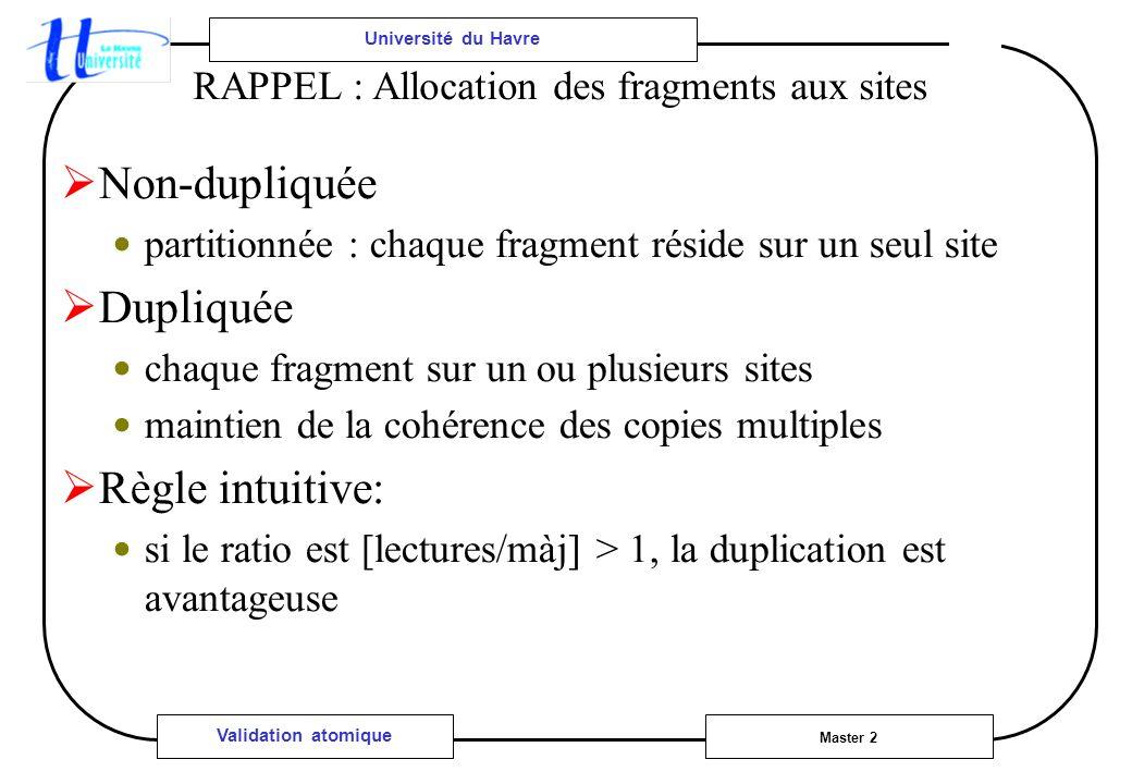 Université du Havre Master 2 Validation atomique RAPPEL : Allocation des fragments aux sites Non-dupliquée partitionnée : chaque fragment réside sur u