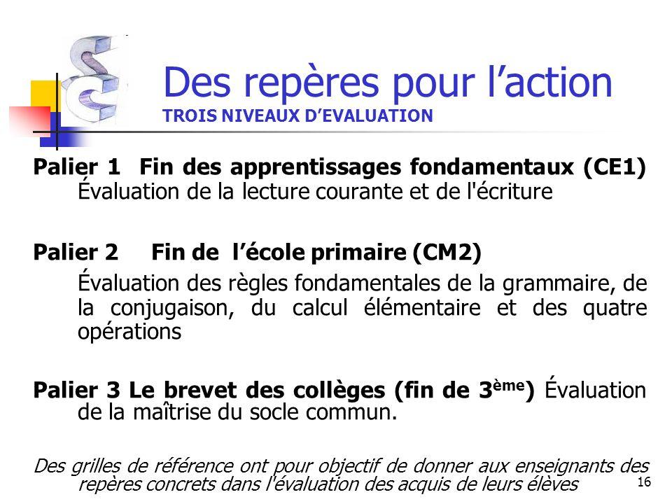 16 Des repères pour laction TROIS NIVEAUX DEVALUATION Palier 1 Fin des apprentissages fondamentaux (CE1) Évaluation de la lecture courante et de l'écr