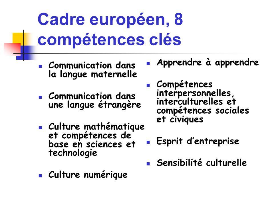 Cadre européen, 8 compétences clés Communication dans la langue maternelle Communication dans une langue étrangère Culture mathématique et compétences