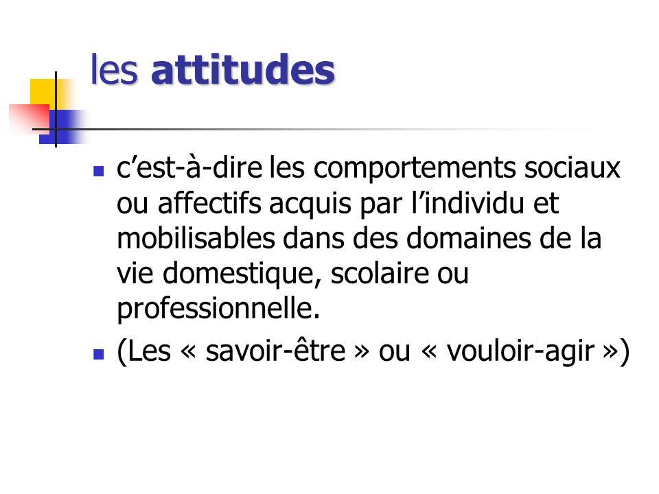 les attitudes cest-à-dire les comportements sociaux ou affectifs acquis par lindividu et mobilisables dans des domaines de la vie domestique, scolaire