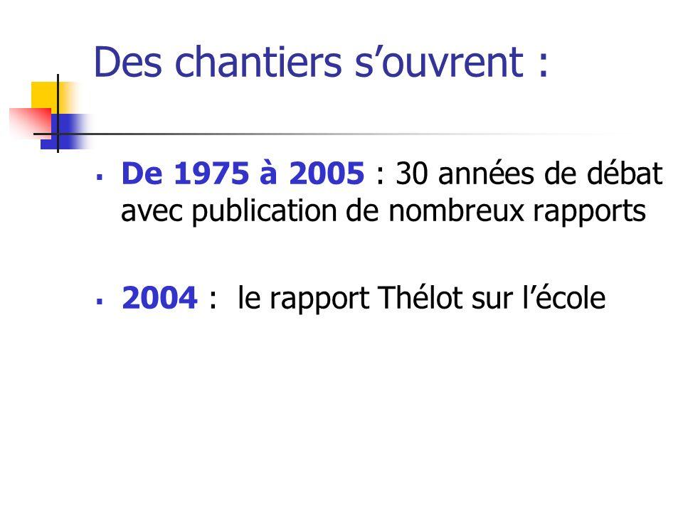 Des chantiers souvrent : De 1975 à 2005 : 30 années de débat avec publication de nombreux rapports 2004 : le rapport Thélot sur lécole