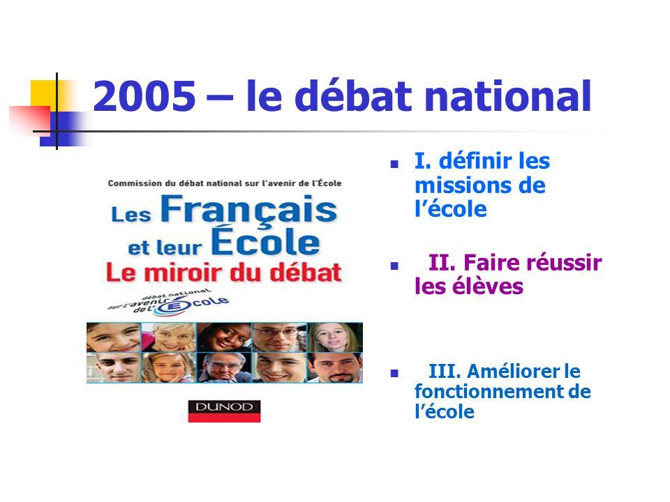 2005 – le débat national I. définir les missions de lécole II. Faire réussir les élèves III. Améliorer le fonctionnement de lécole
