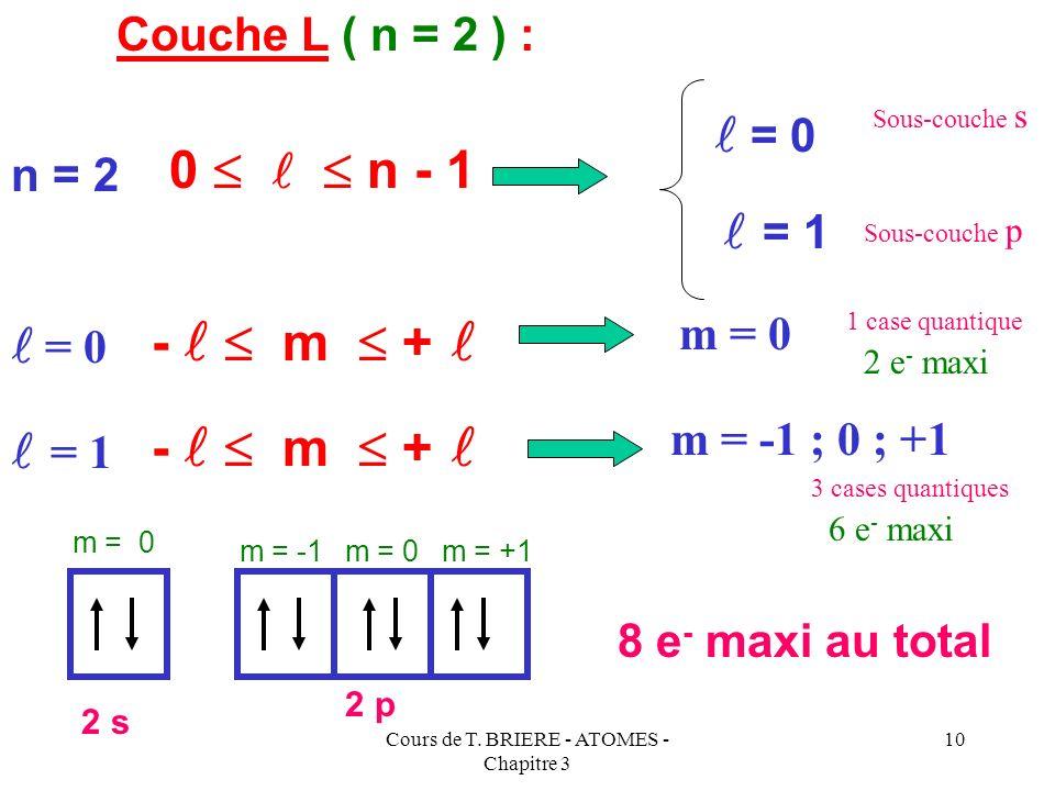 Cours de T. BRIERE - ATOMES - Chapitre 3 9 Les diverses couches successives : Couche K (n = 1) : Cette première couche se décompose en 1 seule sous- c