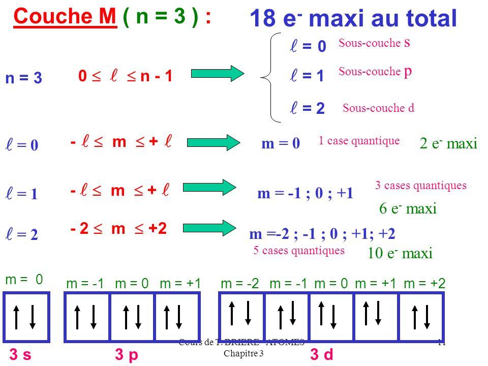 Cours de T. BRIERE - ATOMES - Chapitre 3 10 Couche L ( n = 2 ) : n = 2 0 n - 1 = 0 - m + m = 0 = 0 = 1 - m + m = -1 ; 0 ; +1 = 1 2 s m = 0 2 p m = -1m
