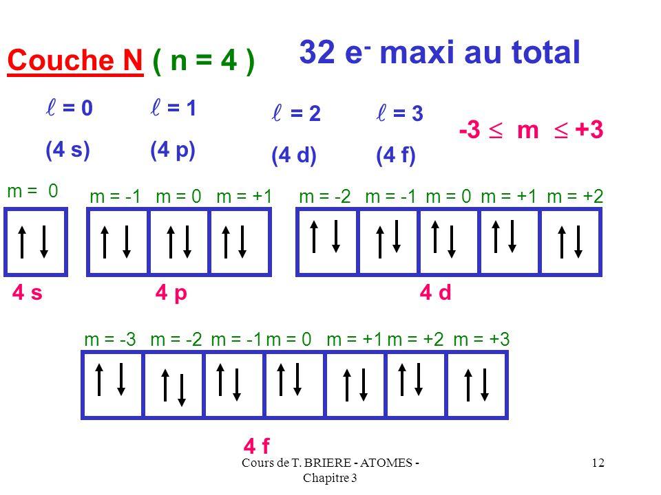 Cours de T. BRIERE - ATOMES - Chapitre 3 11 Couche M ( n = 3 ) : n = 3 0 n - 1 = 0 - m + m = 0 = 0 = 1 - m + m = -1 ; 0 ; +1 = 1 3 s m = 0 3 p m = -1m