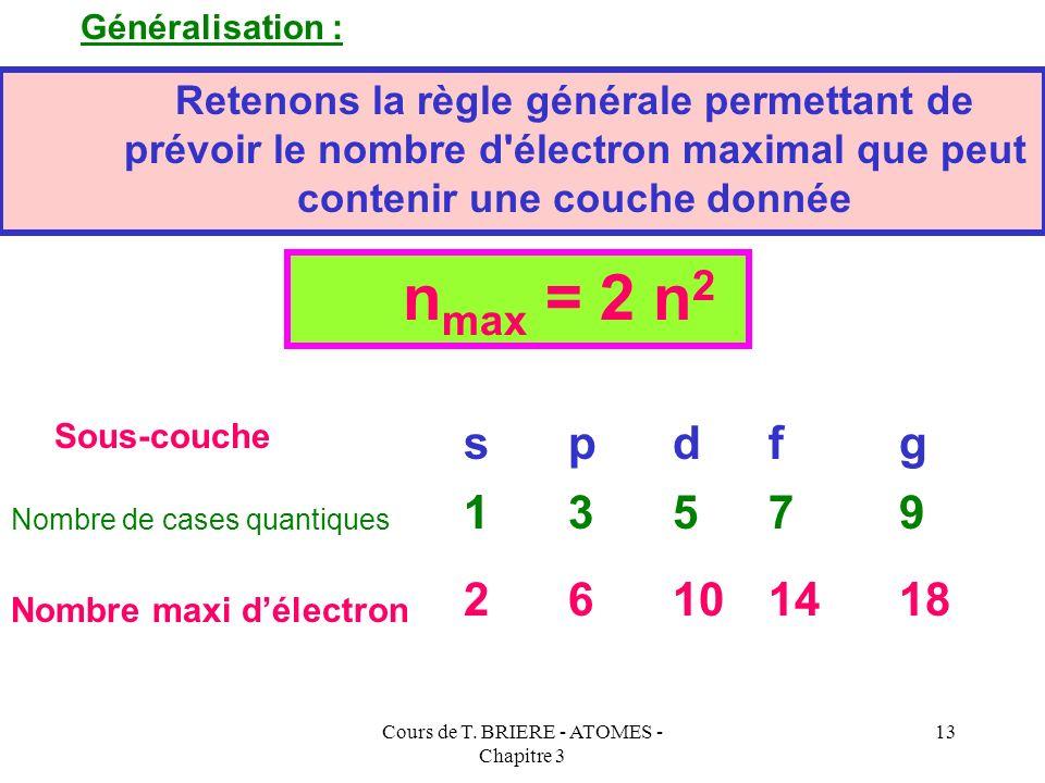 Cours de T. BRIERE - ATOMES - Chapitre 3 12 Couche N ( n = 4 ) 4 s m = 0 4 p m = -1m = 0m = +1 4 d m = -2m = -1m = 0m = +1m = +2 4 f m = -3m = -2m = -