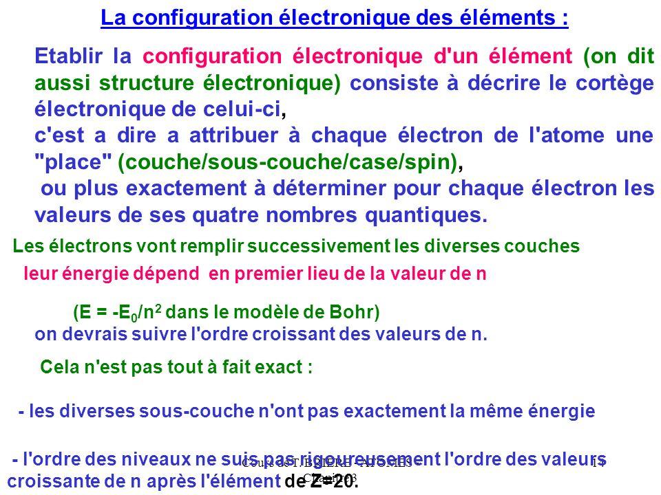 Cours de T. BRIERE - ATOMES - Chapitre 3 13 Retenons la règle générale permettant de prévoir le nombre d'électron maximal que peut contenir une couche