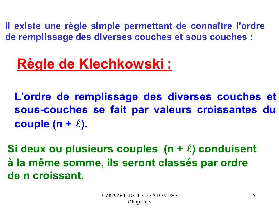 Cours de T. BRIERE - ATOMES - Chapitre 3 14 La configuration électronique des éléments : Etablir la configuration électronique d'un élément (on dit au