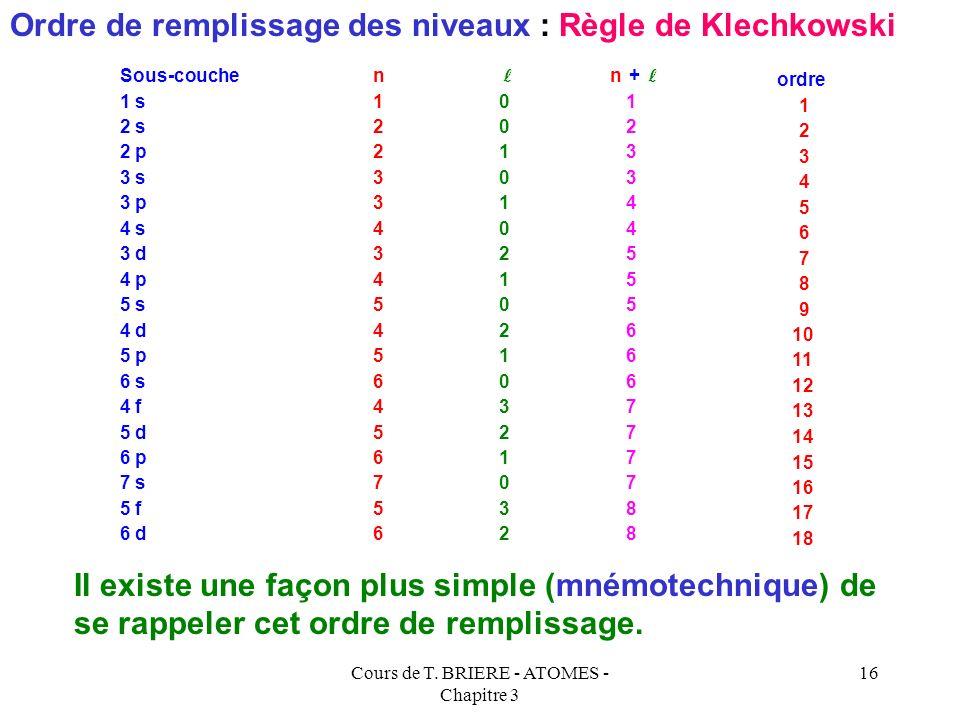 Cours de T. BRIERE - ATOMES - Chapitre 3 15 Règle de Klechkowski : L'ordre de remplissage des diverses couches et sous-couches se fait par valeurs cro