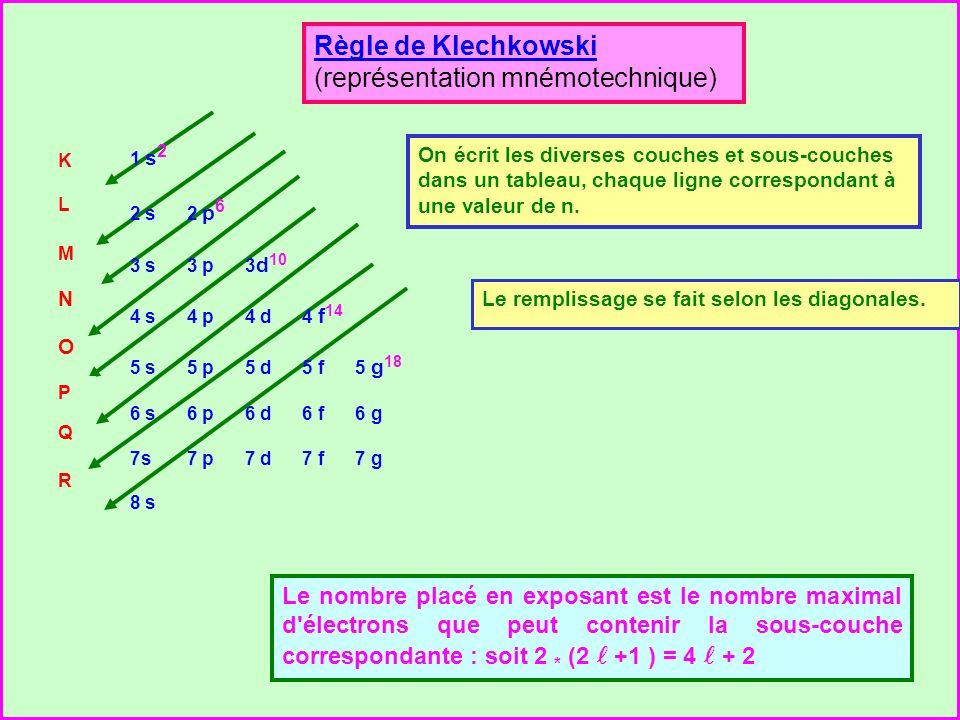 Cours de T. BRIERE - ATOMES - Chapitre 3 16 Sous-couchen n+ 1 s101 2 s202 2 p213 3 s303 3 p314 4 s404 3 d325 4 p415 5 s505 4 d426 5 p516 6 s606 4 f437