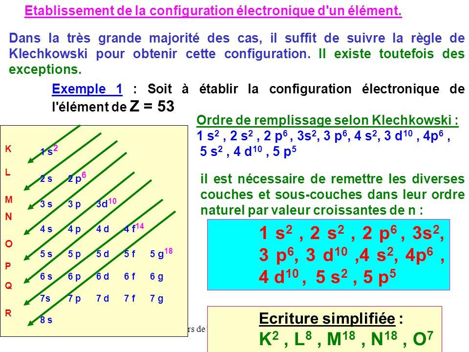 Cours de T. BRIERE - ATOMES - Chapitre 3 17 Le remplissage se fait selon les diagonales. Le nombre placé en exposant est le nombre maximal d'électrons