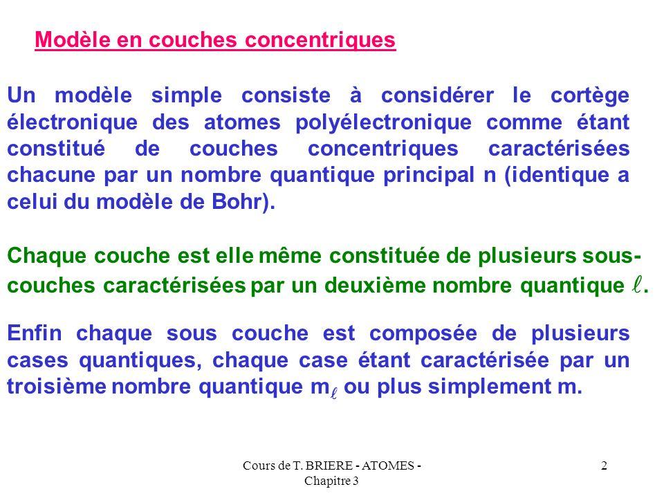 Cours de T. BRIERE - ATOMES - Chapitre 3 1 CHAPITRE 3 Le cortège électronique des atomes Couche K ( n = 1 ) Couche L ( n = 2 ) Couche M ( n = 3 ) Couc