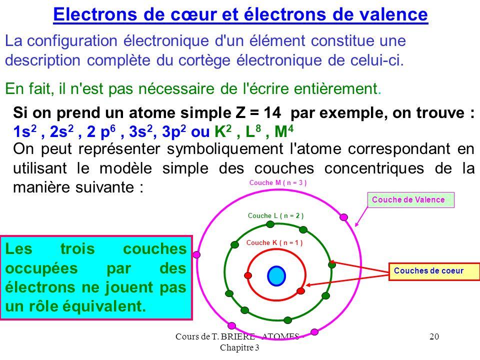Cours de T. BRIERE - ATOMES - Chapitre 3 19 1 s 2, 2 s 2, 2 p 6, 3s 2, 3 p 6, 3 d 10,4 s 2, 4p 6, 5 s 1 1 s 2 2 s 2 p 6 3 s 3 p 3 d 10 4 s 4 p 4 d 4 f