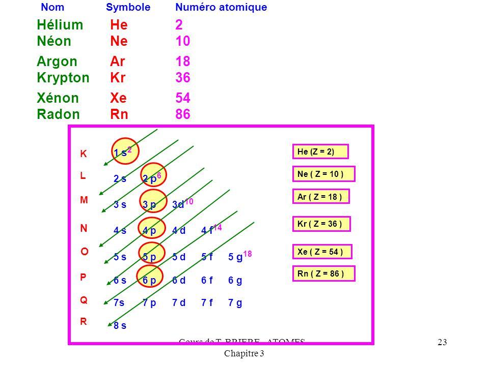 Cours de T. BRIERE - ATOMES - Chapitre 3 22 Configurations électroniques simplifiées : Pour tenir compte de la remarque précédante nous allons adopter