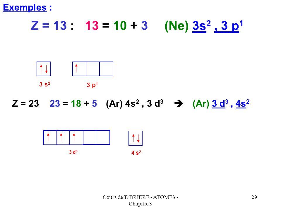 Cours de T. BRIERE - ATOMES - Chapitre 3 28 Schéma de Lewis atomique : Le schéma de Lewis atomique précise la nature de la couche de valence des atome
