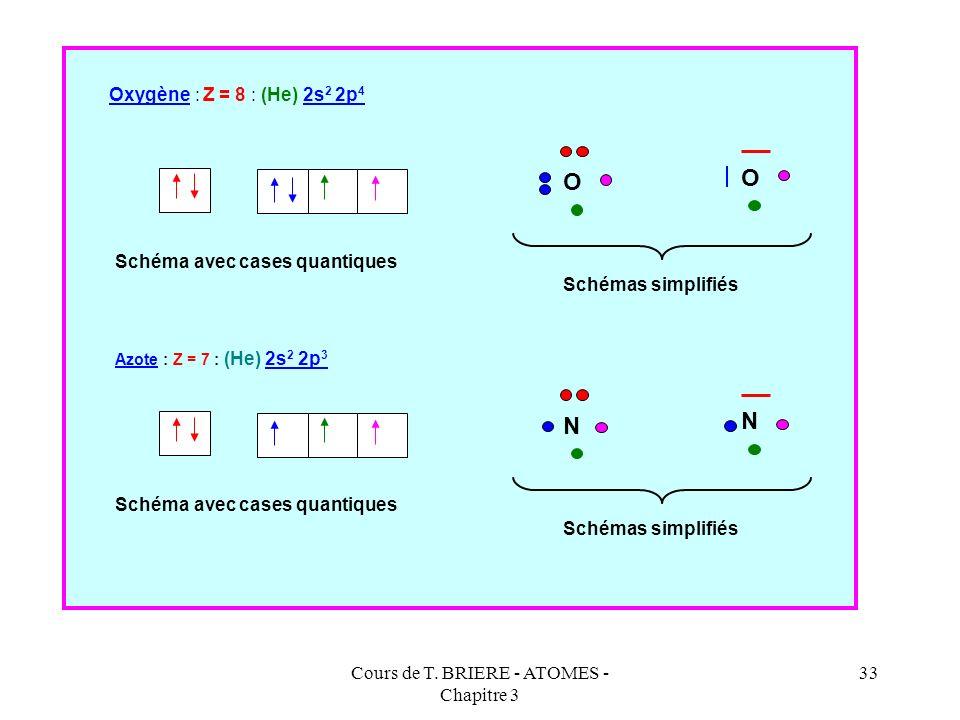 Cours de T. BRIERE - ATOMES - Chapitre 3 32 Schéma de Lewis simplifié : On utilise parfois des schémas de Lewis simplifiés dans lesquels les cases qua
