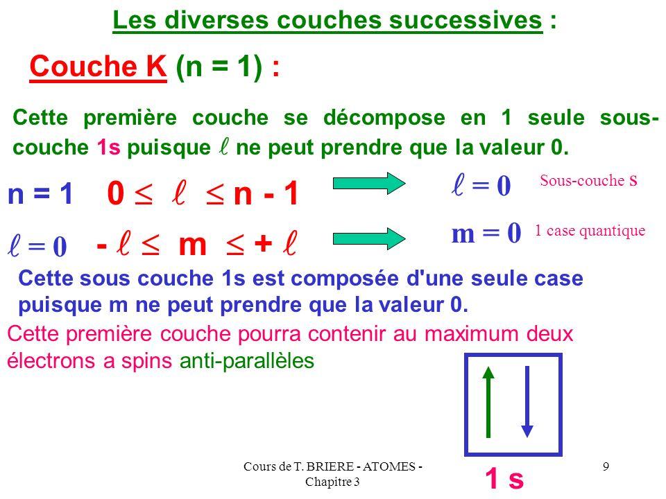 Cours de T. BRIERE - ATOMES - Chapitre 3 8 Le principe d'exclusion de Pauli : Les quatre nombres quantiques constituent
