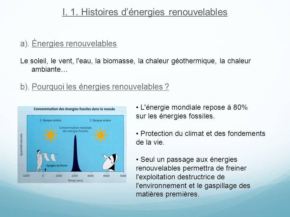 I. 1. Histoires dénergies renouvelables a). Énergies renouvelables Le soleil, le vent, l'eau, la biomasse, la chaleur géothermique, la chaleur ambiant