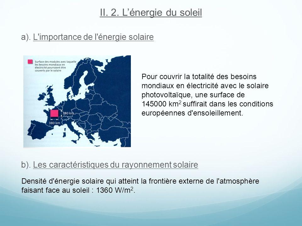 II. 2. Lénergie du soleil a). L'importance de l'énergie solaire b). Les caractéristiques du rayonnement solaire Pour couvrir la totalité des besoins m