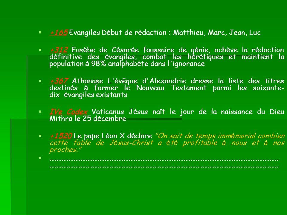 +165 Evangiles D é but de r é daction : Matthieu, Marc, Jean, Luc +312 Eus è be de C é sar é e faussaire de g é nie, ach è ve la r é daction d é finit