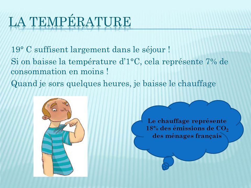 19° C suffisent largement dans le séjour ! Si on baisse la température d1°C, cela représente 7% de consommation en moins ! Quand je sors quelques heur