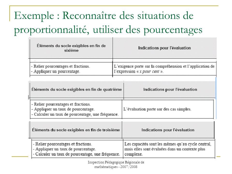 Inspection Pédagogique Régionale de mathématiques - 2007/2008 Exemple : Reconnaître des situations de proportionnalité, utiliser des pourcentages