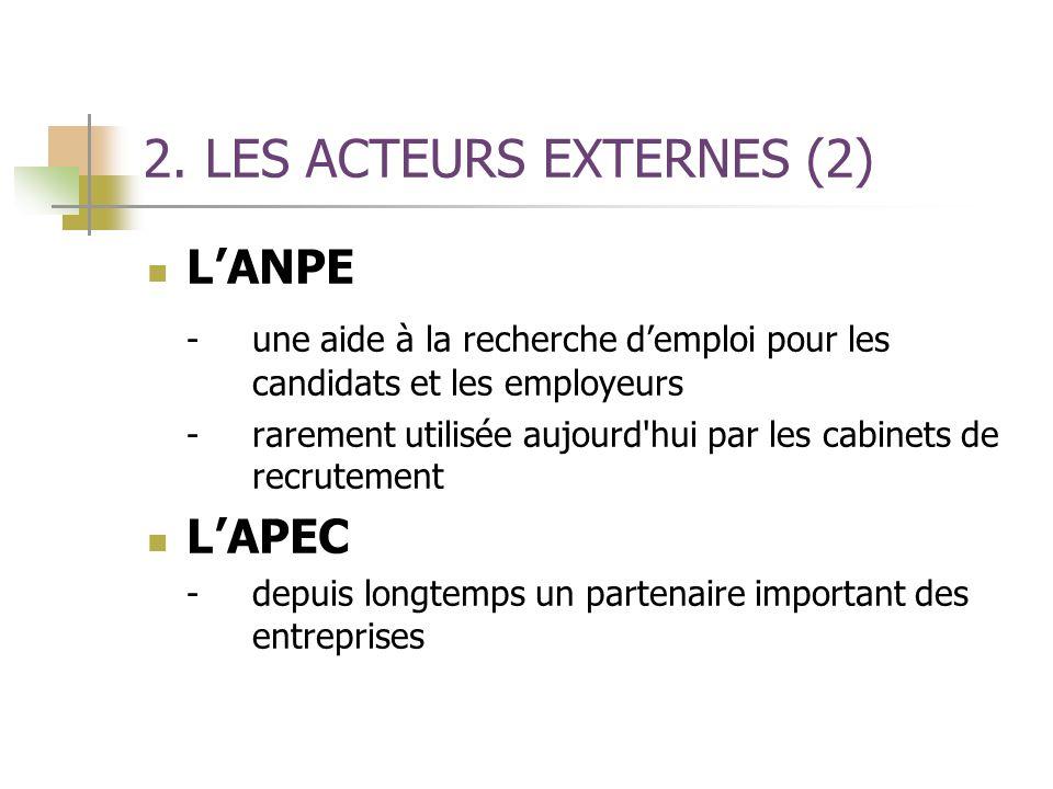 2. LES ACTEURS EXTERNES (2) LANPE - une aide à la recherche demploi pour les candidats et les employeurs -rarement utilisée aujourd'hui par les cabine