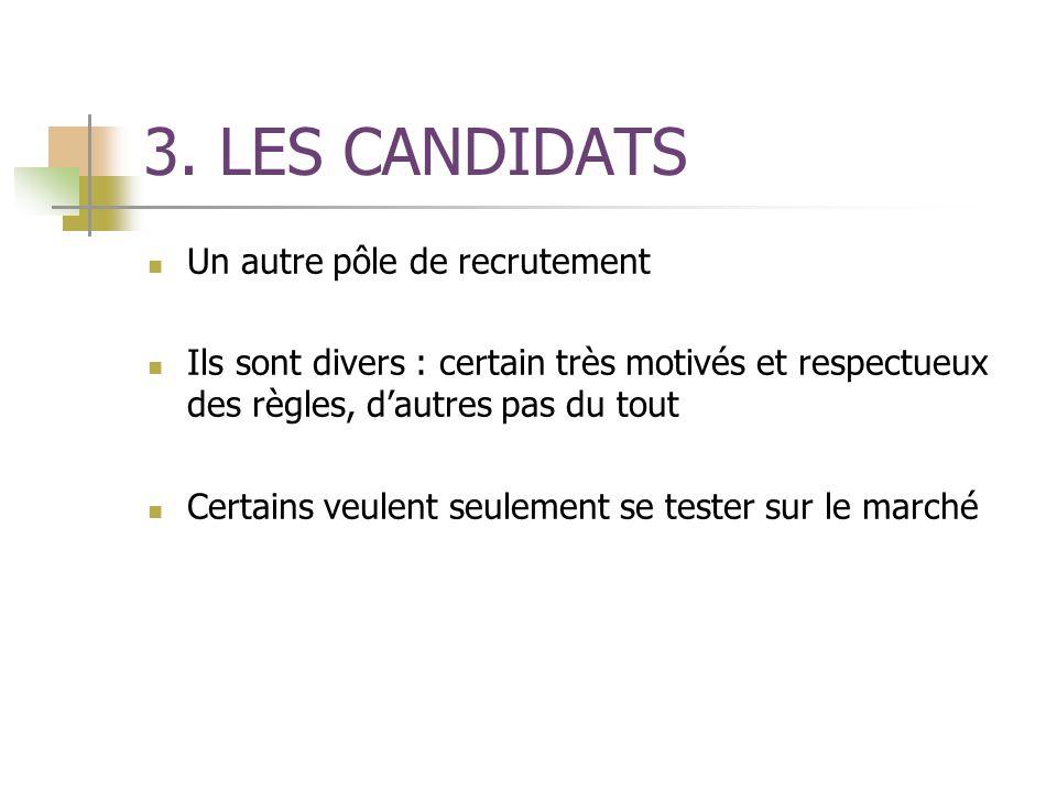 3. LES CANDIDATS Un autre pôle de recrutement Ils sont divers : certain très motivés et respectueux des règles, dautres pas du tout Certains veulent s