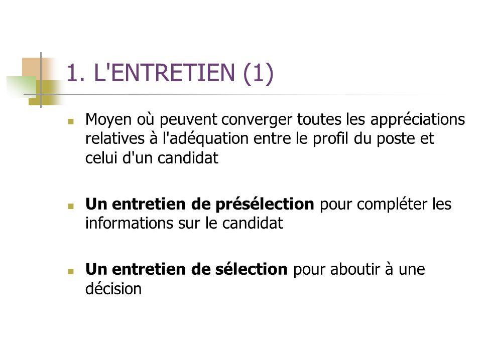 1. L'ENTRETIEN (1) Moyen où peuvent converger toutes les appréciations relatives à l'adéquation entre le profil du poste et celui d'un candidat Un ent