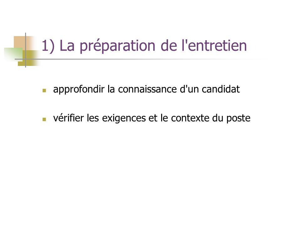 1) La préparation de l'entretien approfondir la connaissance d'un candidat vérifier les exigences et le contexte du poste