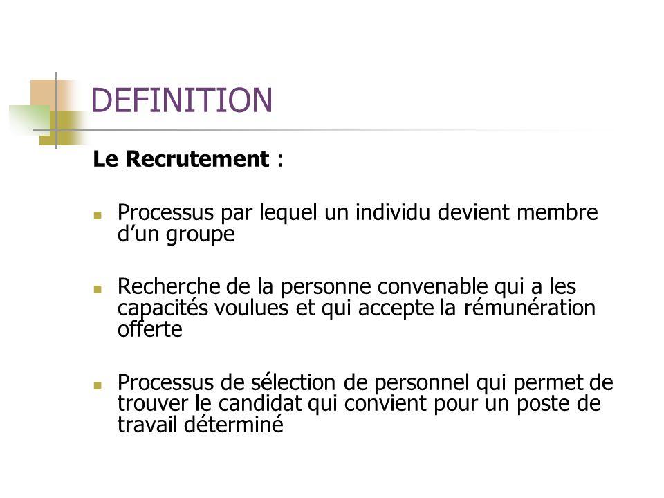 DEFINITION Le Recrutement : Processus par lequel un individu devient membre dun groupe Recherche de la personne convenable qui a les capacités voulues