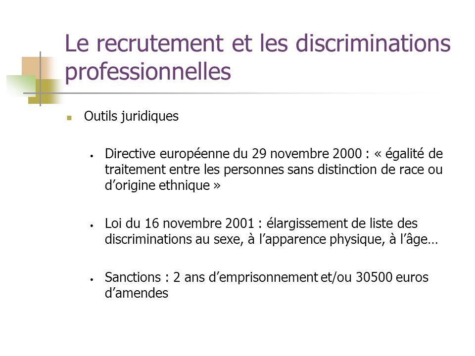 Outils juridiques Directive européenne du 29 novembre 2000 : « égalité de traitement entre les personnes sans distinction de race ou dorigine ethnique