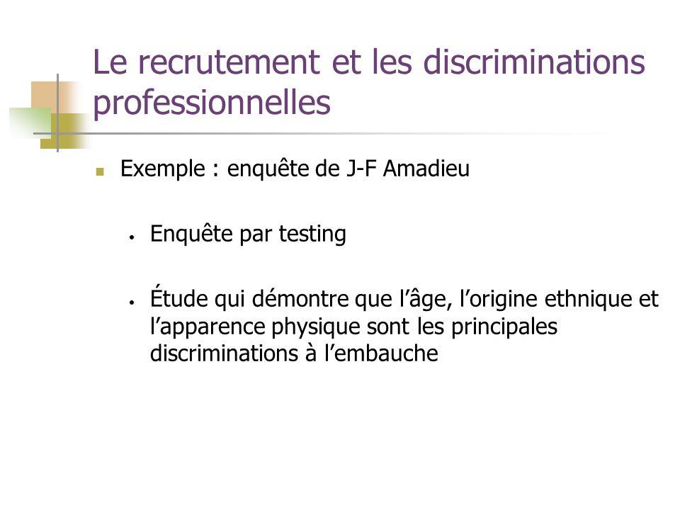 Le recrutement et les discriminations professionnelles Exemple : enquête de J-F Amadieu Enquête par testing Étude qui démontre que lâge, lorigine ethn
