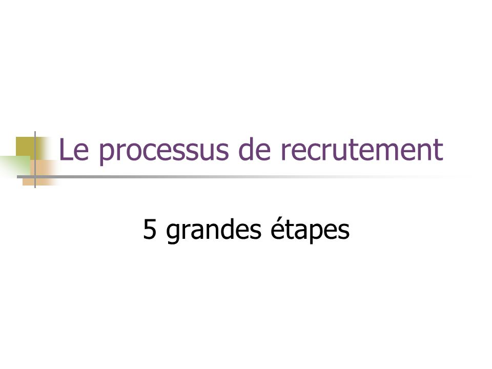 Le processus de recrutement 1.