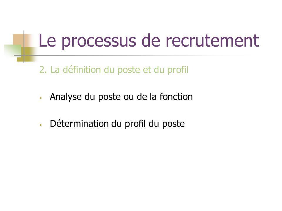 Le processus de recrutement 2. La définition du poste et du profil Analyse du poste ou de la fonction Détermination du profil du poste