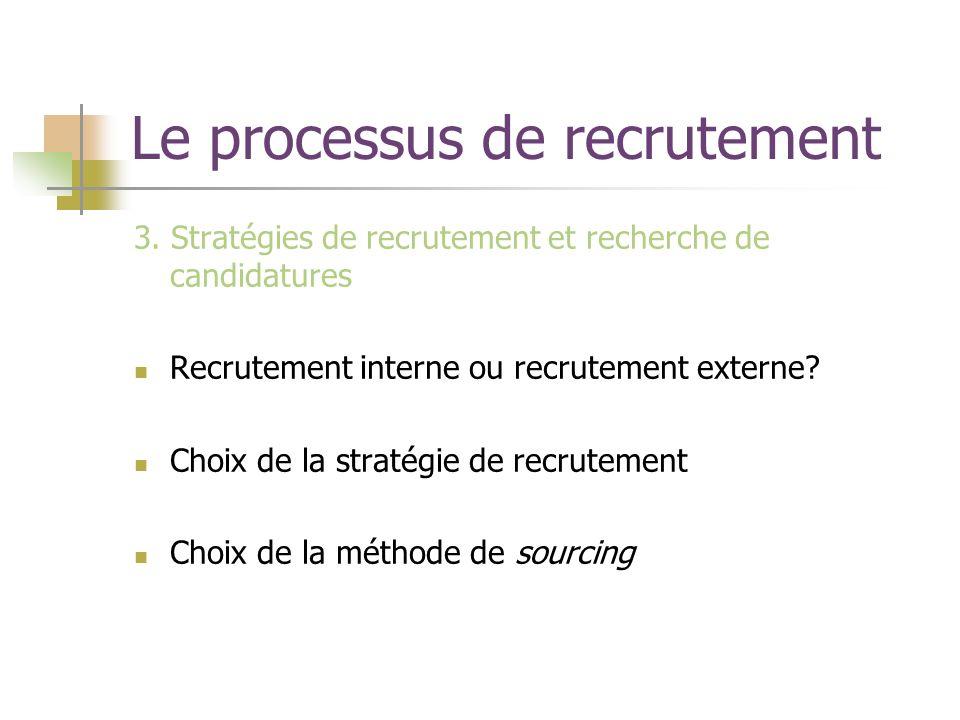 Le processus de recrutement 3. Stratégies de recrutement et recherche de candidatures Recrutement interne ou recrutement externe? Choix de la stratégi