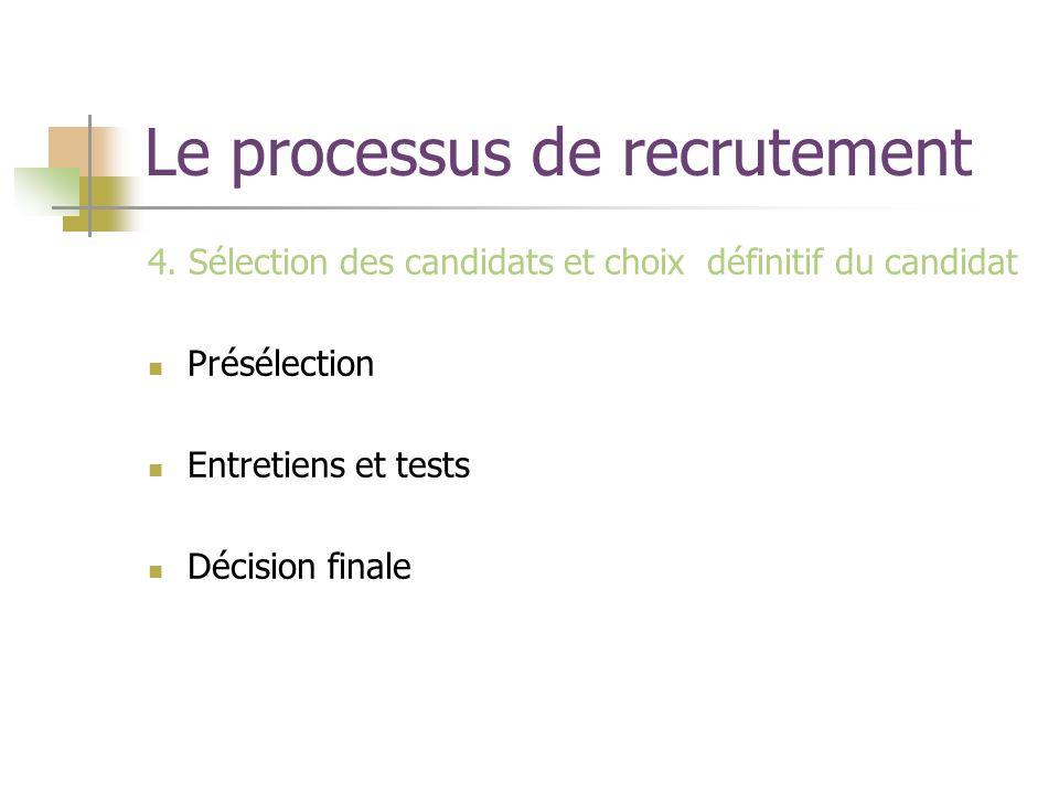 Le processus de recrutement 4. Sélection des candidats et choix définitif du candidat Présélection Entretiens et tests Décision finale