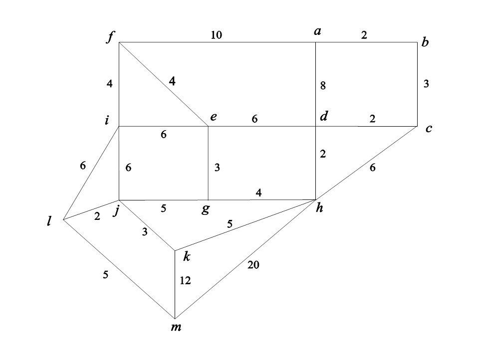 maximiser sa + sb + sc sachant que 0 sa 4, 0 sb 5, 0 sc 6 0 ad 4, 0 ae 4 … … 0 dp 7, 0 ep 6 et que sa + ba = ad + ae sb + cb + db = ba + be sc = cb + ce ad + ed = db + dp ae + be + ce = ed + ep