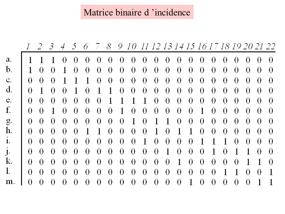 Matrice d adjacence