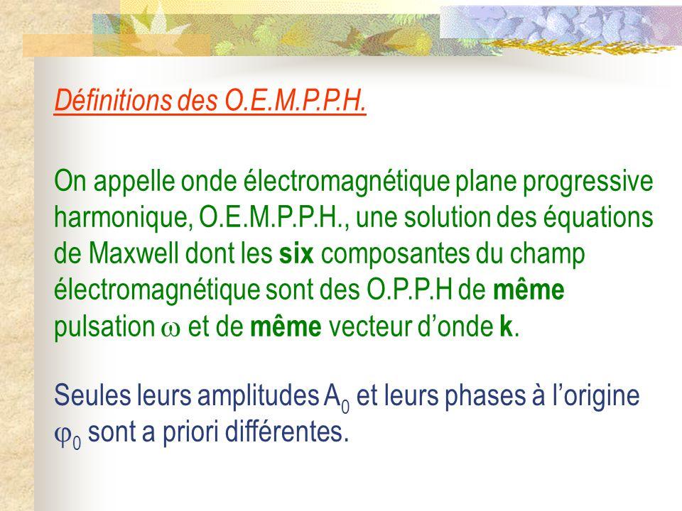 Définitions des O.E.M.P.P.H. On appelle onde électromagnétique plane progressive harmonique, O.E.M.P.P.H., une solution des équations de Maxwell dont