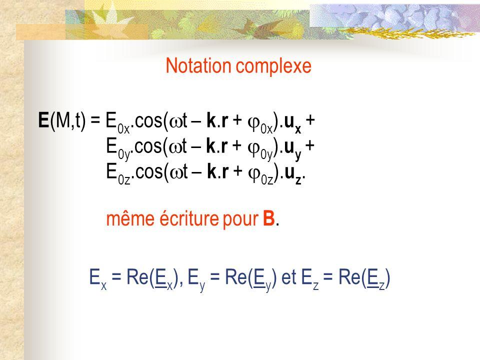 Notation complexe E (M,t) = E 0x.cos( t – k. r + 0x ). u x + E 0y.cos( t – k. r + 0y ). u y + E 0z.cos( t – k. r + 0z ). u z. E x = Re(E x ), E y = Re