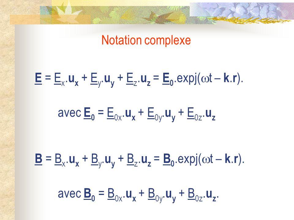 Notation complexe avec E 0 = E 0x. u x + E 0y. u y + E 0z. u z avec B 0 = B 0x. u x + B 0y. u y + B 0z. u z. E = E x. u x + E y. u y + E z. u z = E 0.