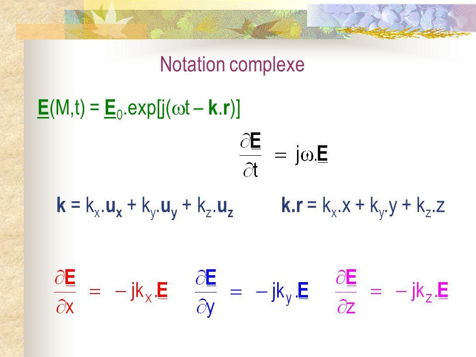 Notation complexe E (M,t) = E 0.exp[j( t – k. r )] k.r = k x.x + k y.y + k z.z k = k x. u x + k y. u y + k z. u z