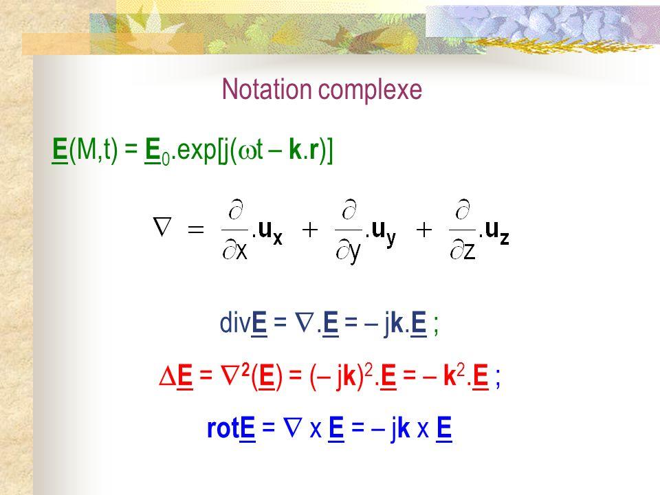 Notation complexe div E =. E = – j k. E ; E = 2 ( E ) = (– j k ) 2. E = – k 2. E ; rotE = x E = – j k x E E (M,t) = E 0.exp[j( t – k. r )]