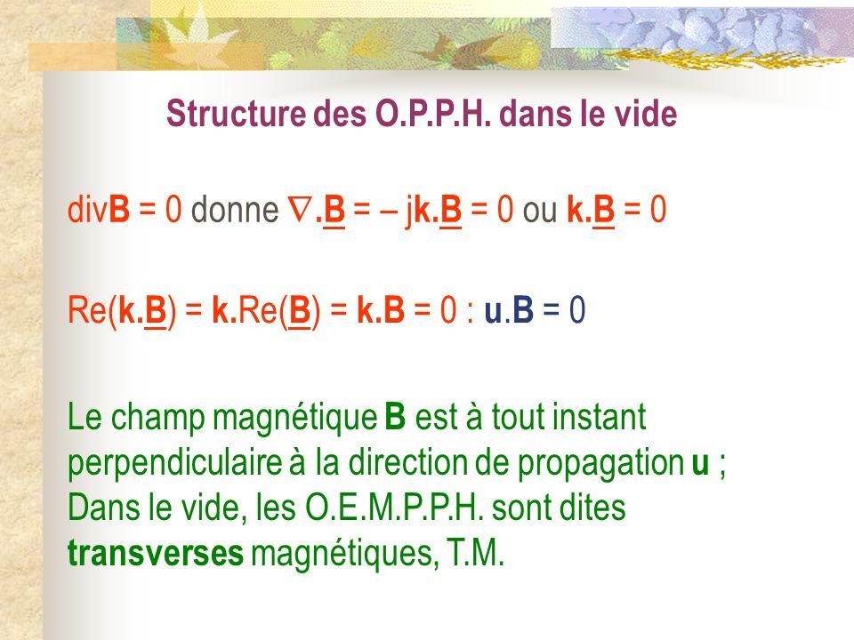 Re( k.B ) = k. Re( B ) = k.B = 0 : u. B = 0 Le champ magnétique B est à tout instant perpendiculaire à la direction de propagation u ; Dans le vide, l